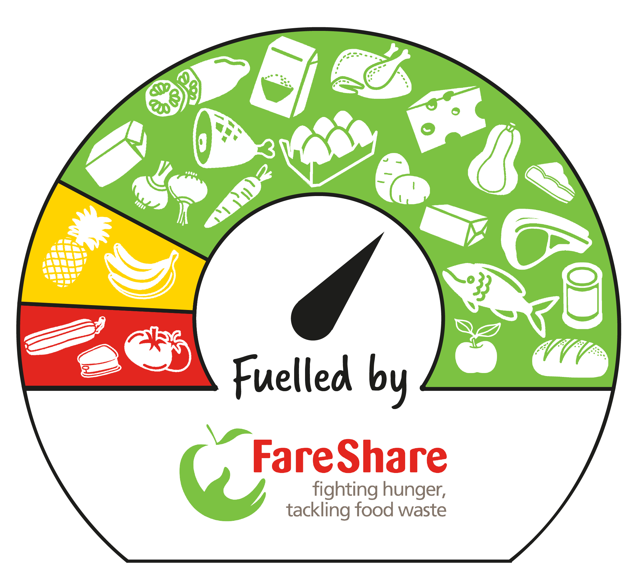 Fareshare copy